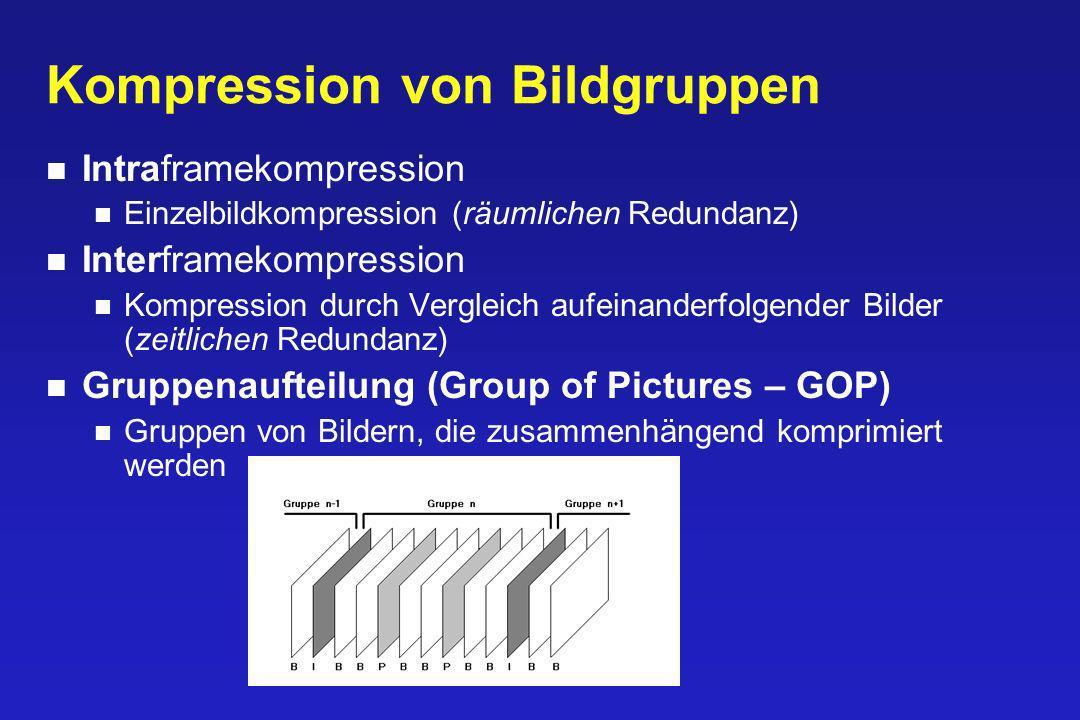 Kompression von Bildgruppen