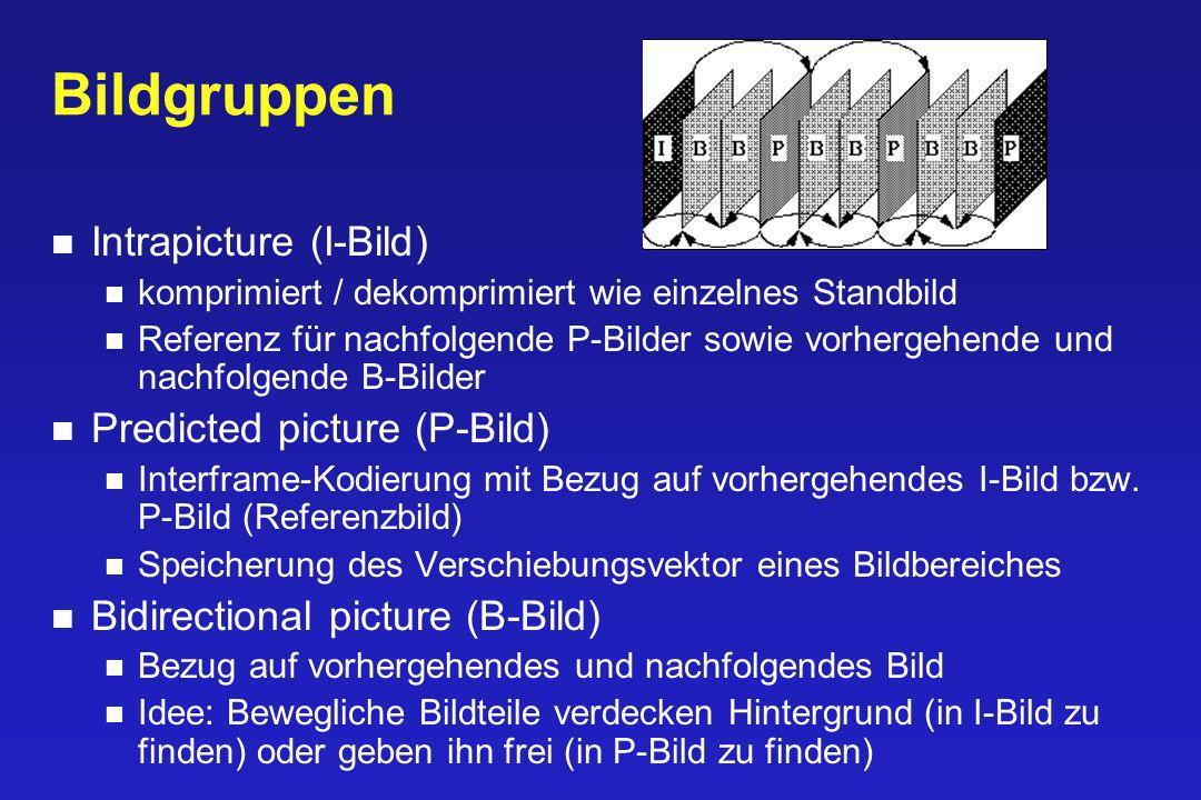 Bildgruppen Intrapicture (I-Bild) Predicted picture (P-Bild)