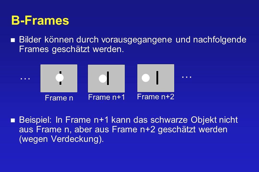 B-Frames Bilder können durch vorausgegangene und nachfolgende Frames geschätzt werden.