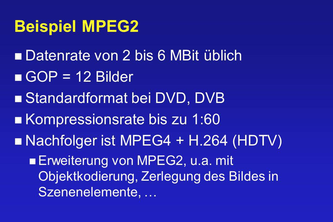 Beispiel MPEG2 Datenrate von 2 bis 6 MBit üblich GOP = 12 Bilder