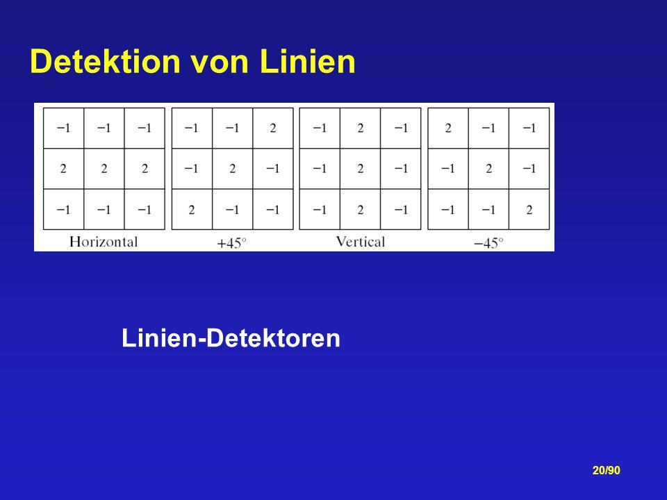 Detektion von Linien Linien-Detektoren