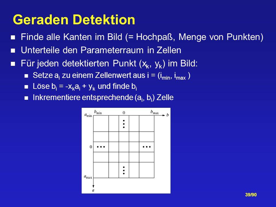 Geraden Detektion Finde alle Kanten im Bild (= Hochpaß, Menge von Punkten) Unterteile den Parameterraum in Zellen.