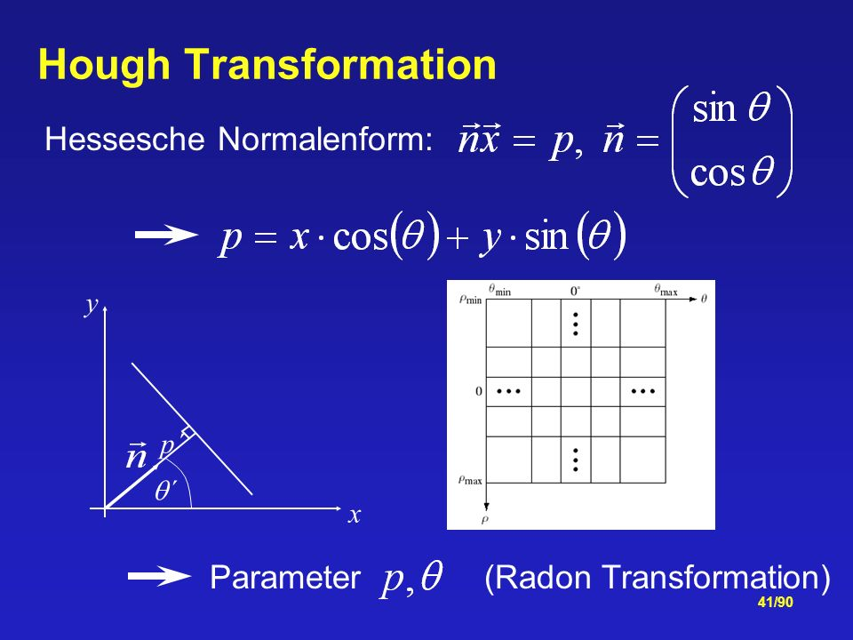 Hough Transformation Hessesche Normalenform: