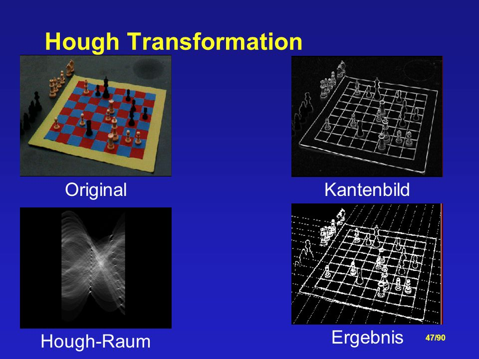 Hough Transformation Kantenbild Original Ergebnis Hough-Raum