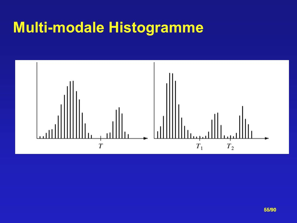 Multi-modale Histogramme
