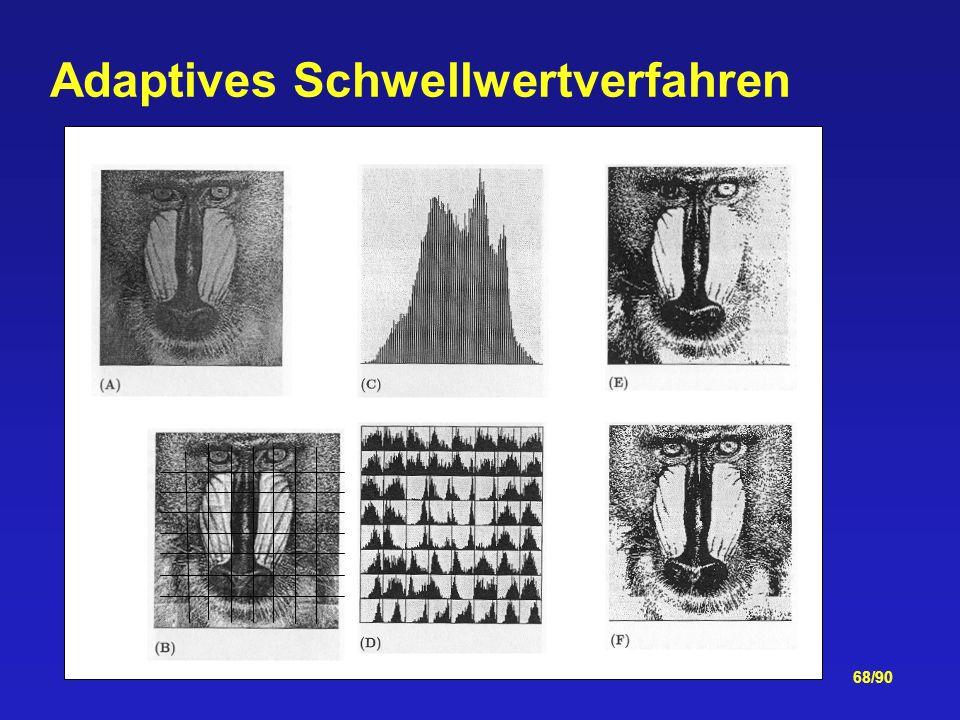 Adaptives Schwellwertverfahren