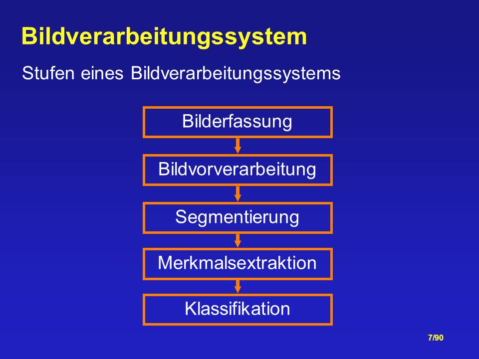 Bildverarbeitungssystem