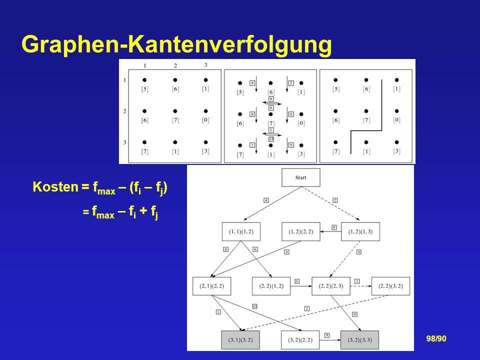 Graphen-Kantenverfolgung