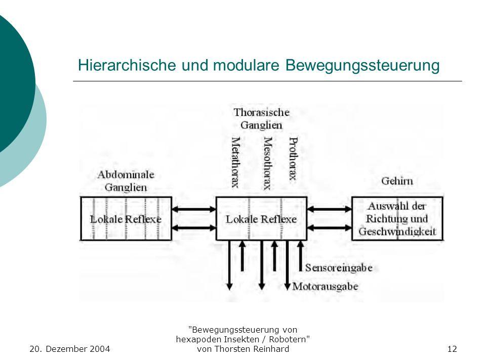 Hierarchische und modulare Bewegungssteuerung