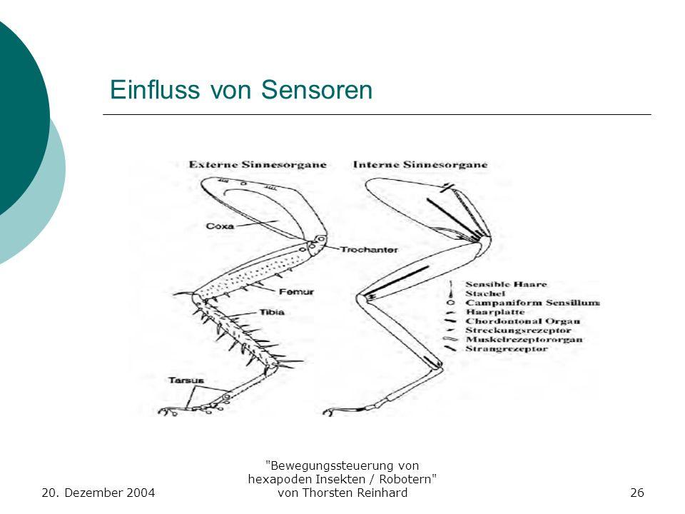 Einfluss von Sensoren 20. Dezember 2004.