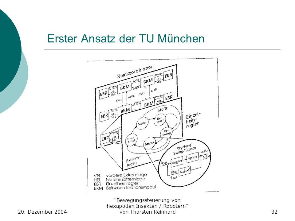 Erster Ansatz der TU München