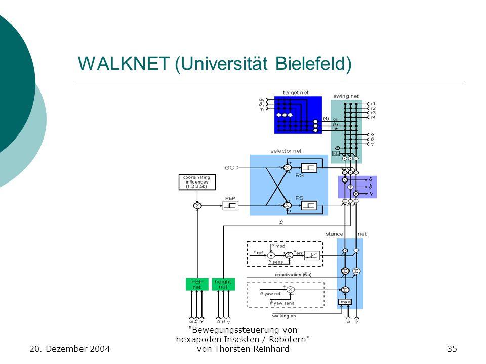 WALKNET (Universität Bielefeld)
