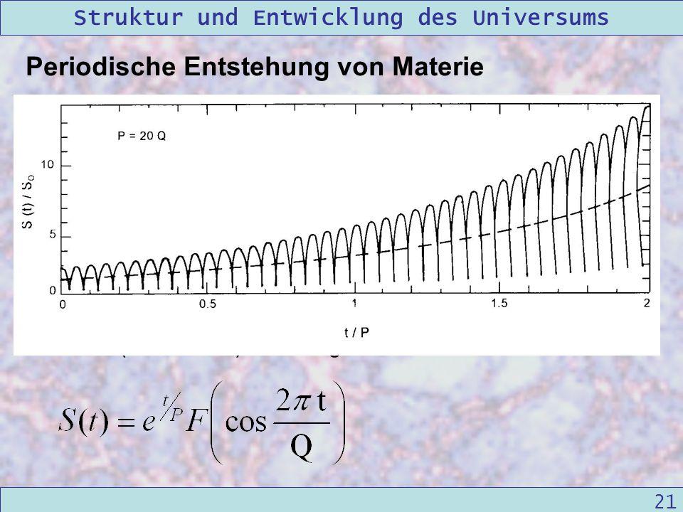 Periodische Entstehung von Materie