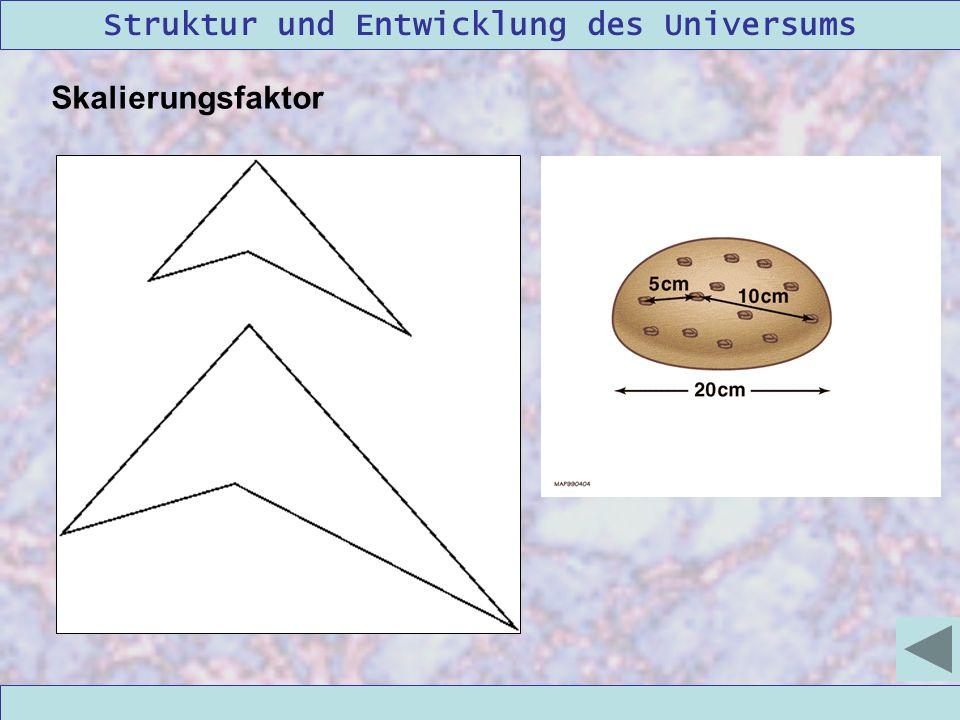 Skalierungsfaktor Hier kommt noch das Bild mit den Polygonen hin (Skalierungsfaktor) Bestimmung durch Rotverschiebung:
