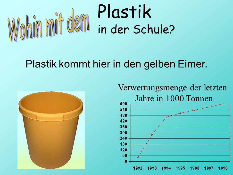 Plastik Wohin mit dem in der Schule