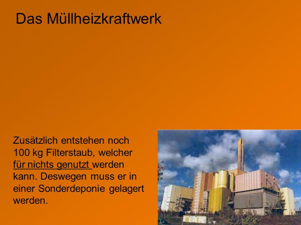 Das Müllheizkraftwerk