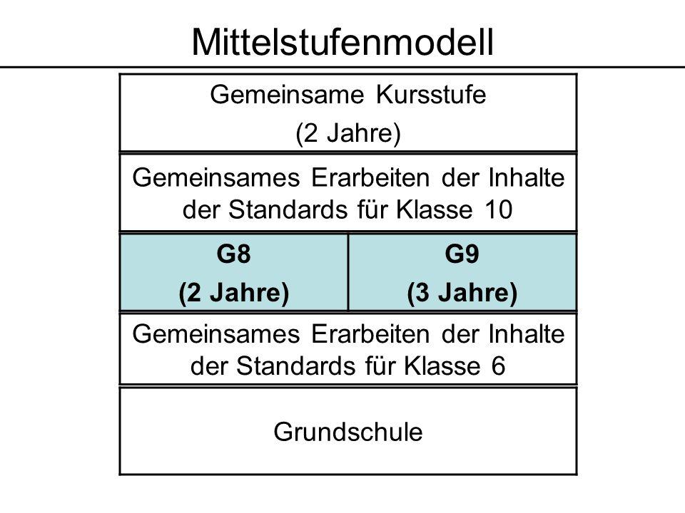 Mittelstufenmodell Gemeinsame Kursstufe (2 Jahre)