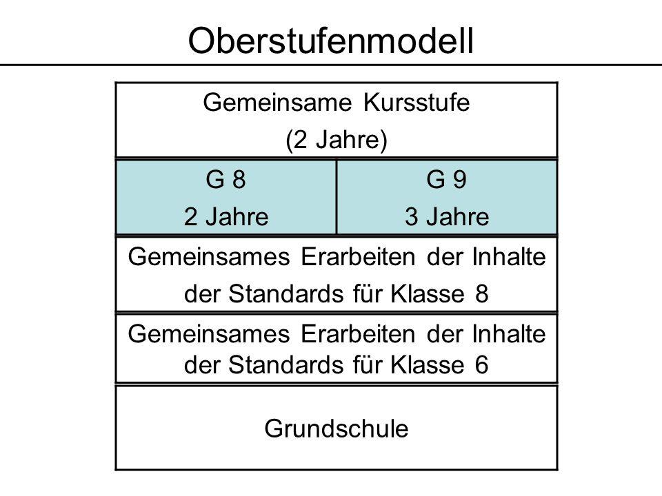 Oberstufenmodell Gemeinsame Kursstufe (2 Jahre) G 8 2 Jahre G 9