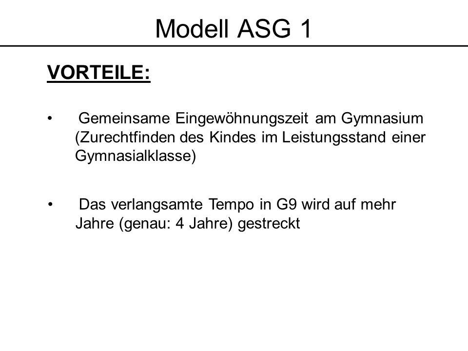 Modell ASG 1 VORTEILE: Gemeinsame Eingewöhnungszeit am Gymnasium (Zurechtfinden des Kindes im Leistungsstand einer Gymnasialklasse)