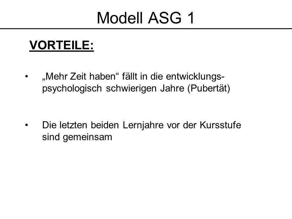 """Modell ASG 1 VORTEILE: """"Mehr Zeit haben fällt in die entwicklungs- psychologisch schwierigen Jahre (Pubertät)"""