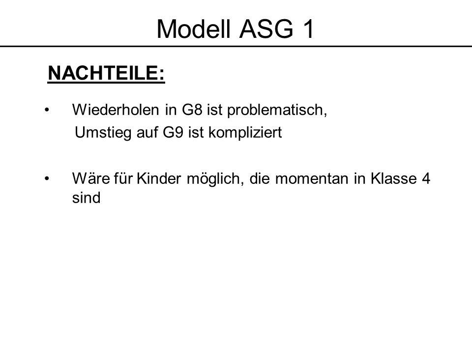 Modell ASG 1 NACHTEILE: Wiederholen in G8 ist problematisch,