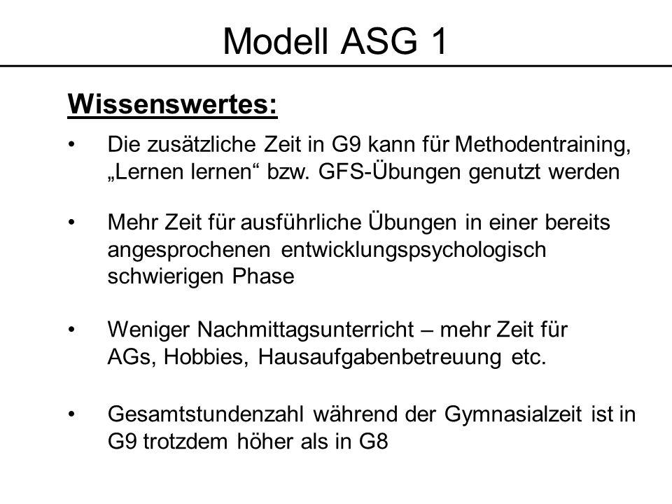 Modell ASG 1 Wissenswertes: