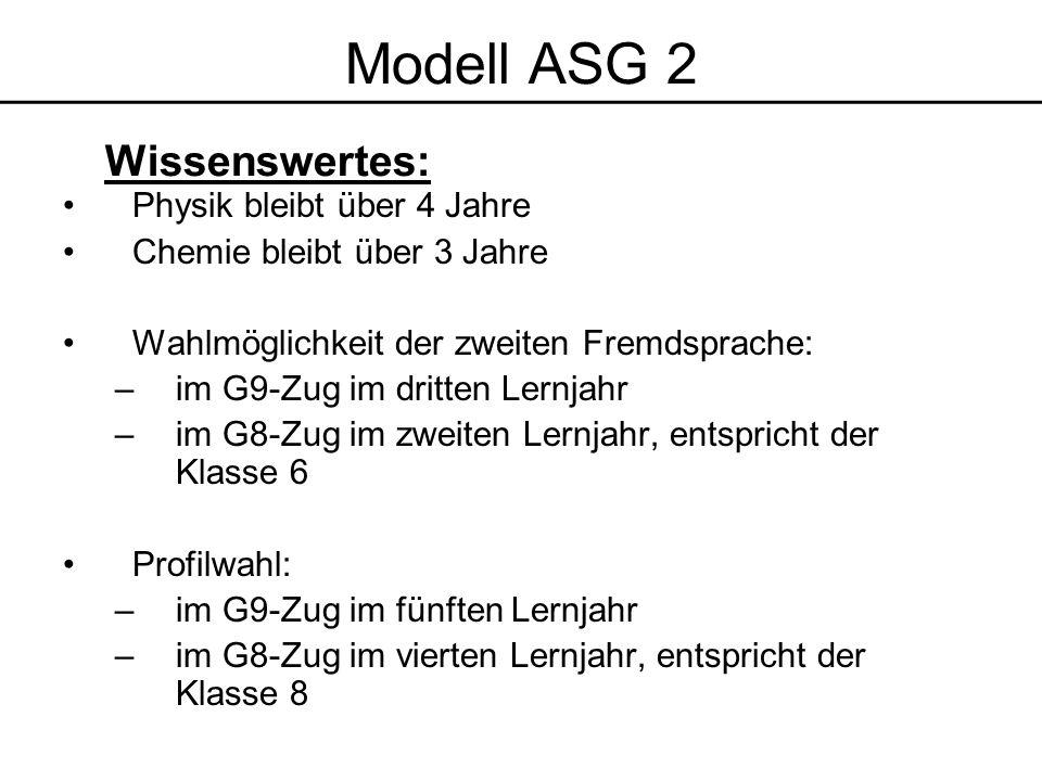 Modell ASG 2 Wissenswertes: Physik bleibt über 4 Jahre