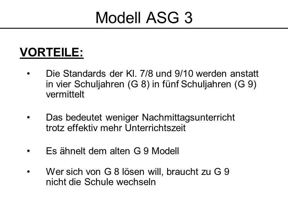 Modell ASG 3 VORTEILE: Die Standards der Kl. 7/8 und 9/10 werden anstatt in vier Schuljahren (G 8) in fünf Schuljahren (G 9) vermittelt.