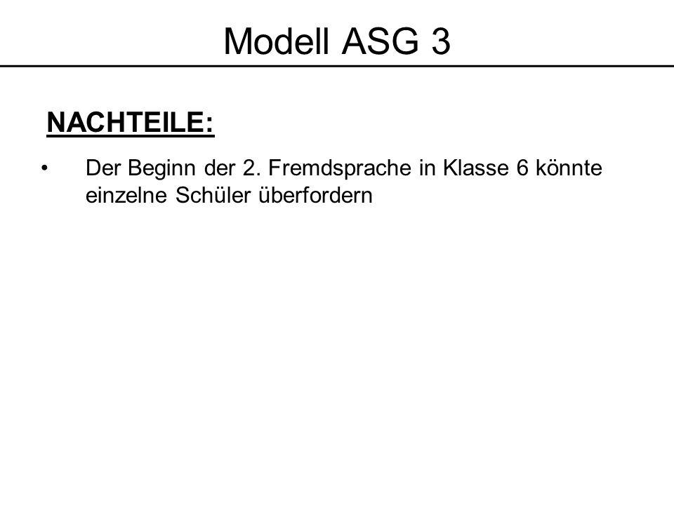 Modell ASG 3 NACHTEILE: Der Beginn der 2.