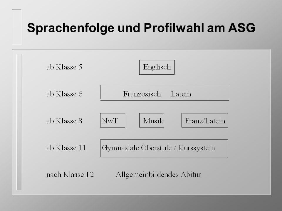 Sprachenfolge und Profilwahl am ASG