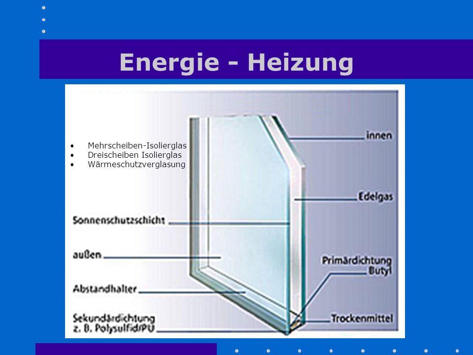 Energie - Heizung Mehrscheiben-Isolierglas Dreischeiben Isolierglas