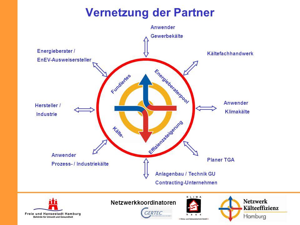 Vernetzung der Partner