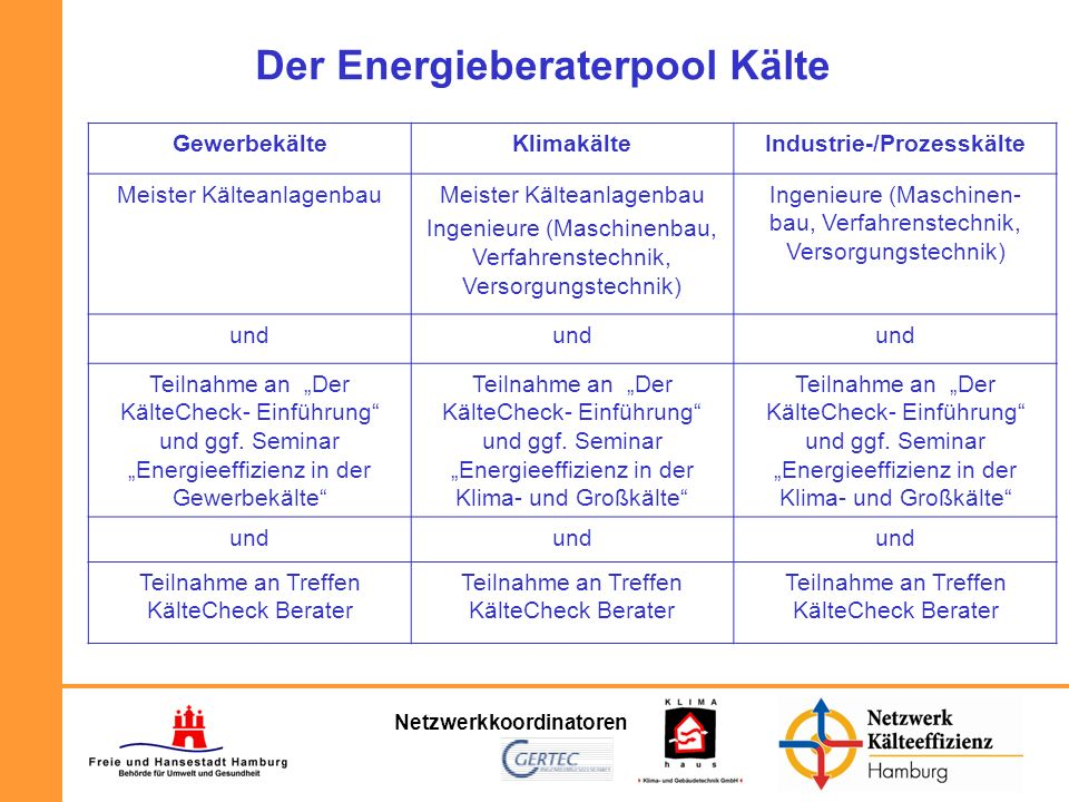 Der Energieberaterpool Kälte