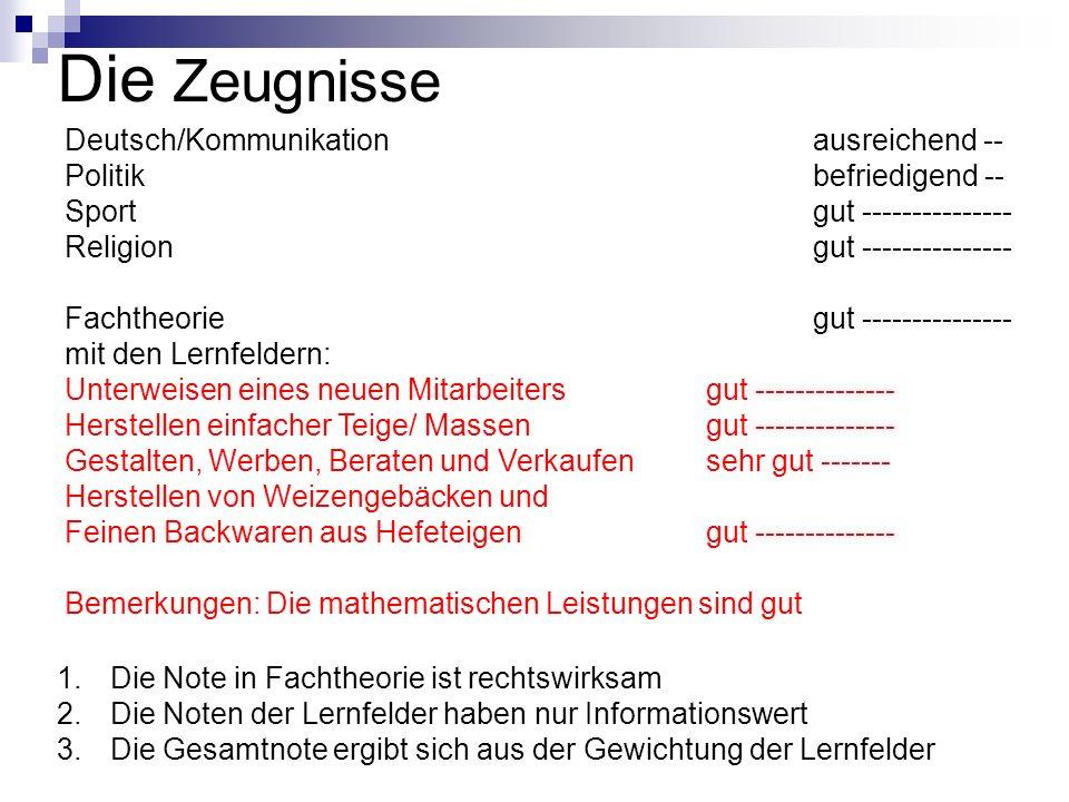 Die Zeugnisse Deutsch/Kommunikation ausreichend --