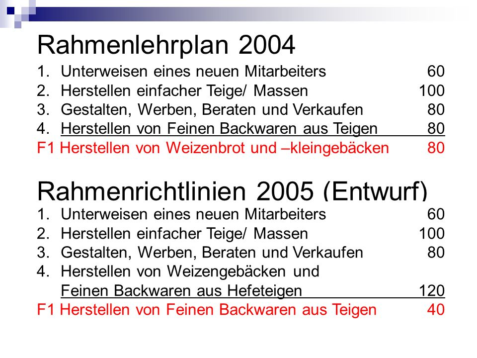 Rahmenrichtlinien 2005 (Entwurf)