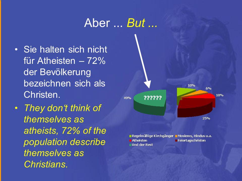 Aber ... But ... Sie halten sich nicht für Atheisten – 72% der Bevölkerung bezeichnen sich als Christen.