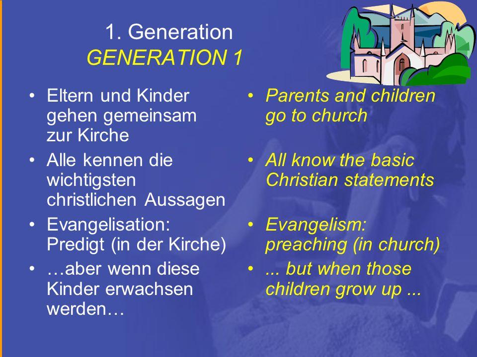 1. Generation GENERATION 1