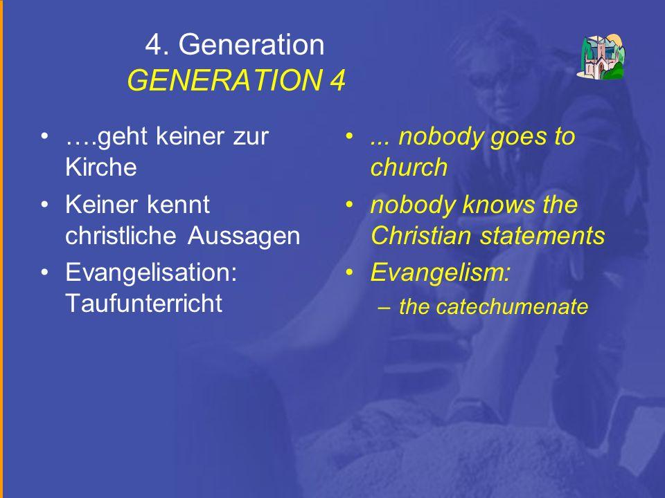 4. Generation GENERATION 4