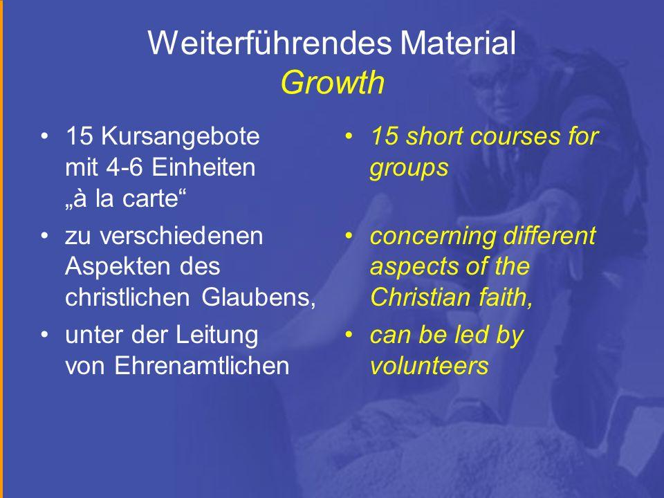 Weiterführendes Material Growth