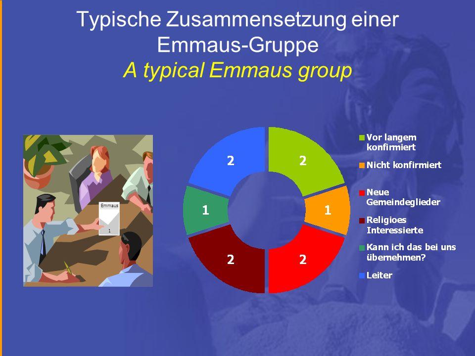 Typische Zusammensetzung einer Emmaus-Gruppe A typical Emmaus group