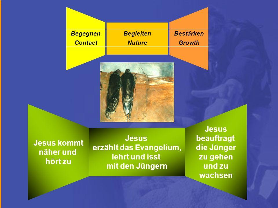 Jesus kommt näher und hört zu