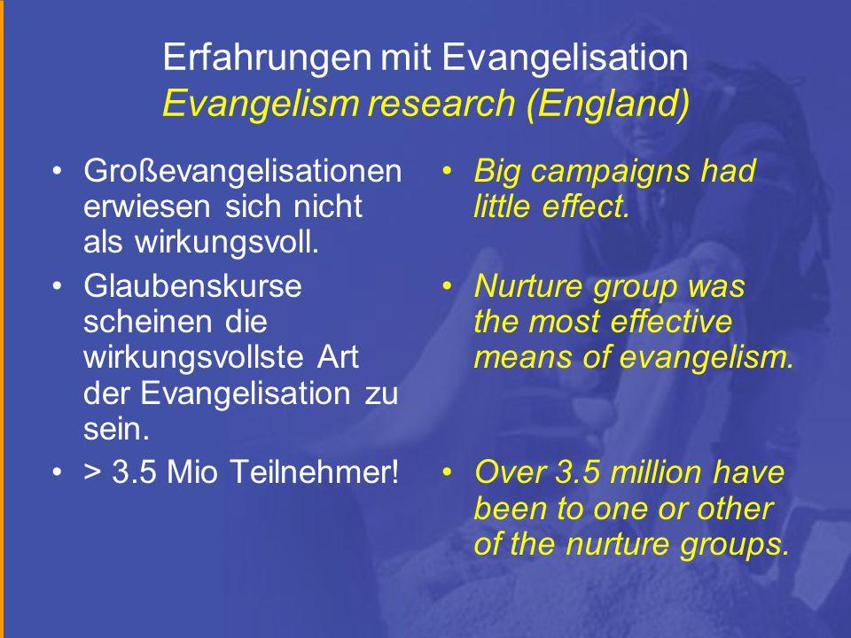 Erfahrungen mit Evangelisation Evangelism research (England)