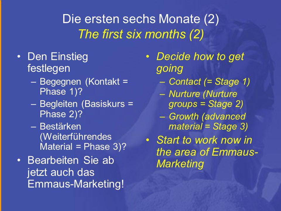 Die ersten sechs Monate (2) The first six months (2)