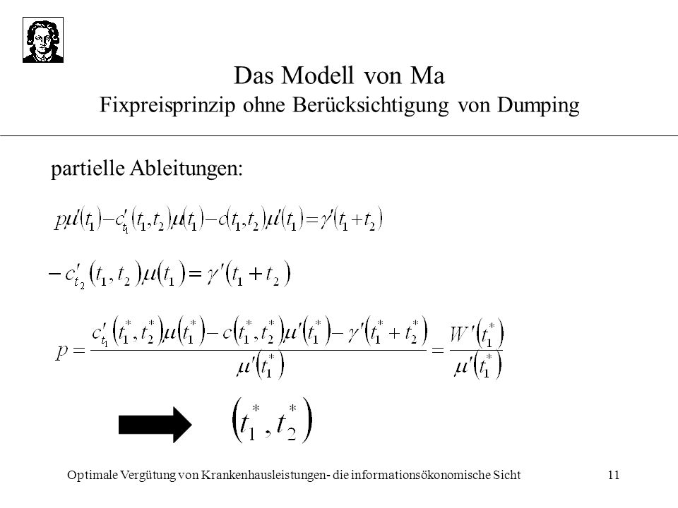 Das Modell von Ma Fixpreisprinzip ohne Berücksichtigung von Dumping