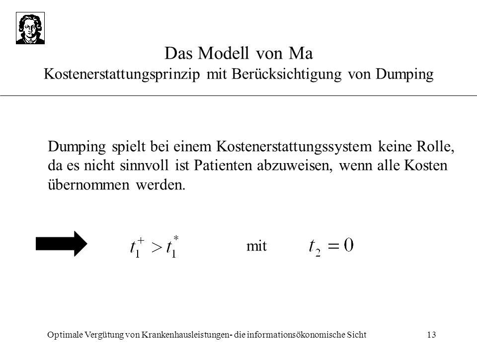 Das Modell von Ma Kostenerstattungsprinzip mit Berücksichtigung von Dumping