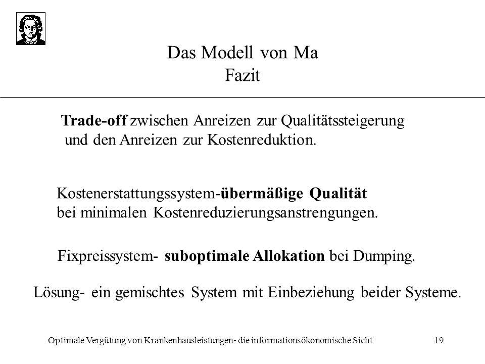 Das Modell von Ma Fazit Trade-off zwischen Anreizen zur Qualitätssteigerung. und den Anreizen zur Kostenreduktion.