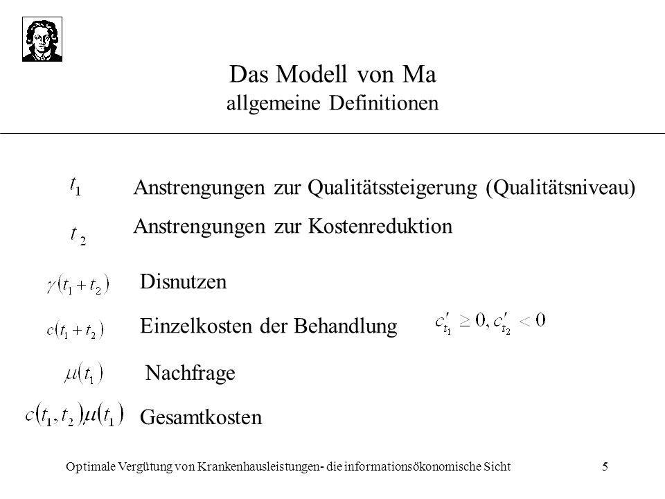 Das Modell von Ma allgemeine Definitionen