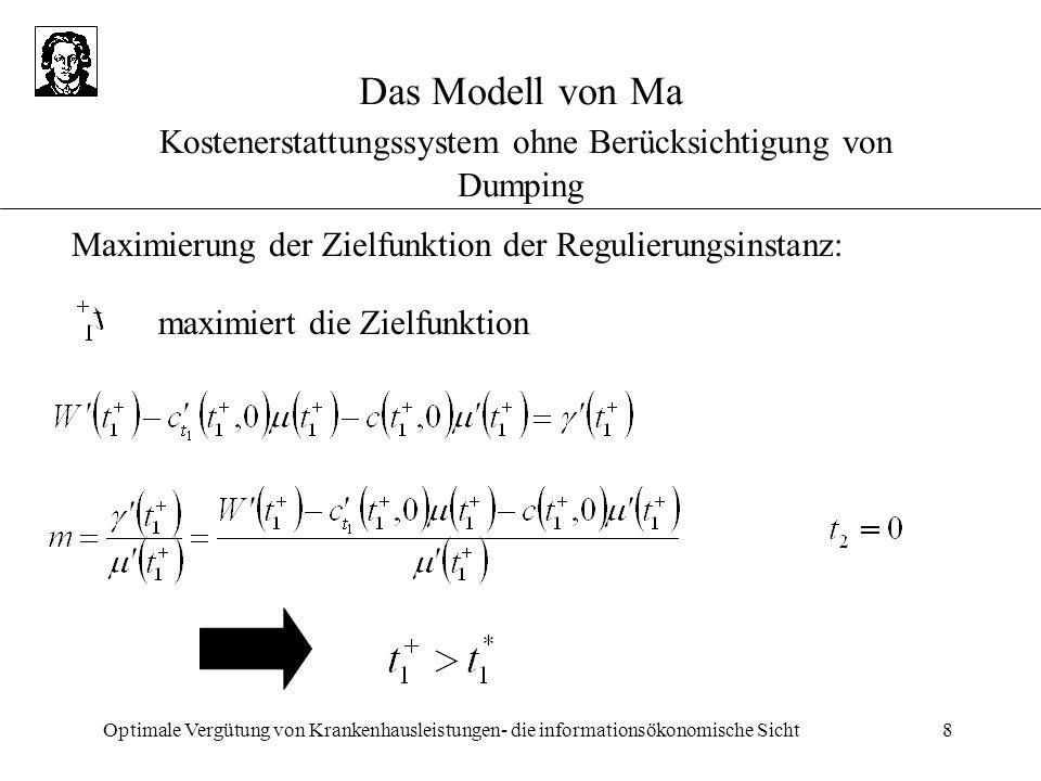 Das Modell von Ma Kostenerstattungssystem ohne Berücksichtigung von Dumping