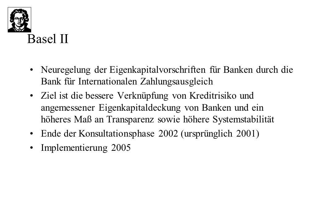 Basel II Neuregelung der Eigenkapitalvorschriften für Banken durch die Bank für Internationalen Zahlungsausgleich.