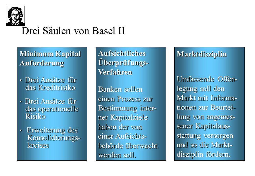 Drei Säulen von Basel II